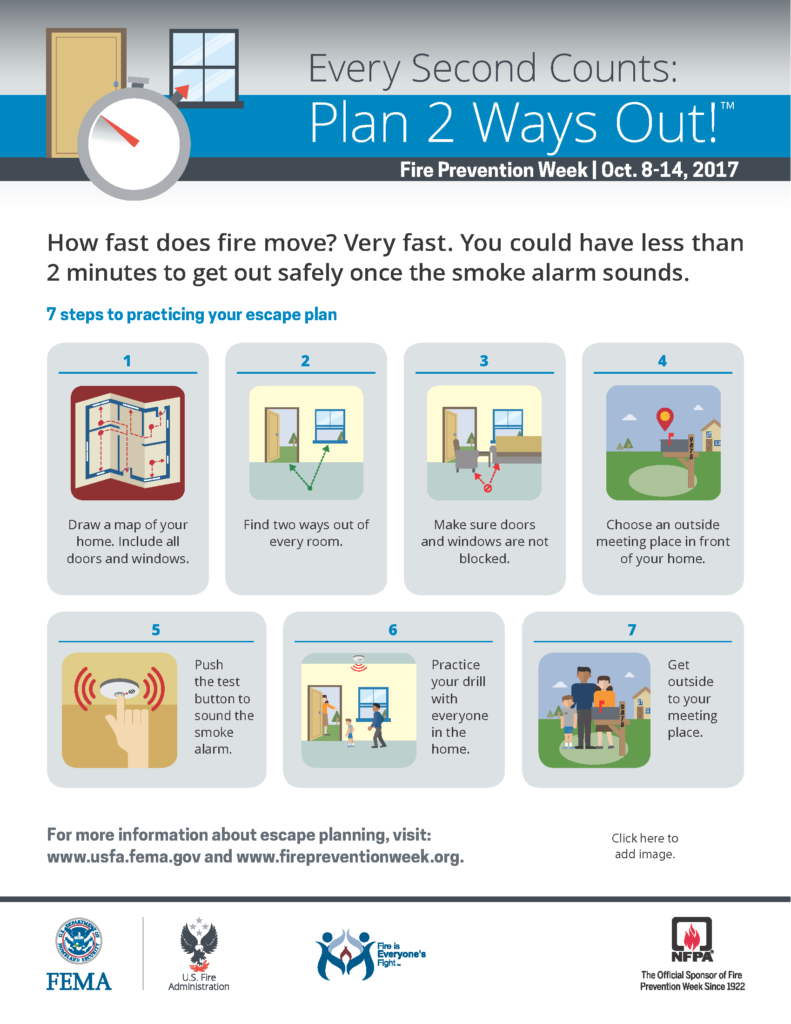 Fire prevention week tips