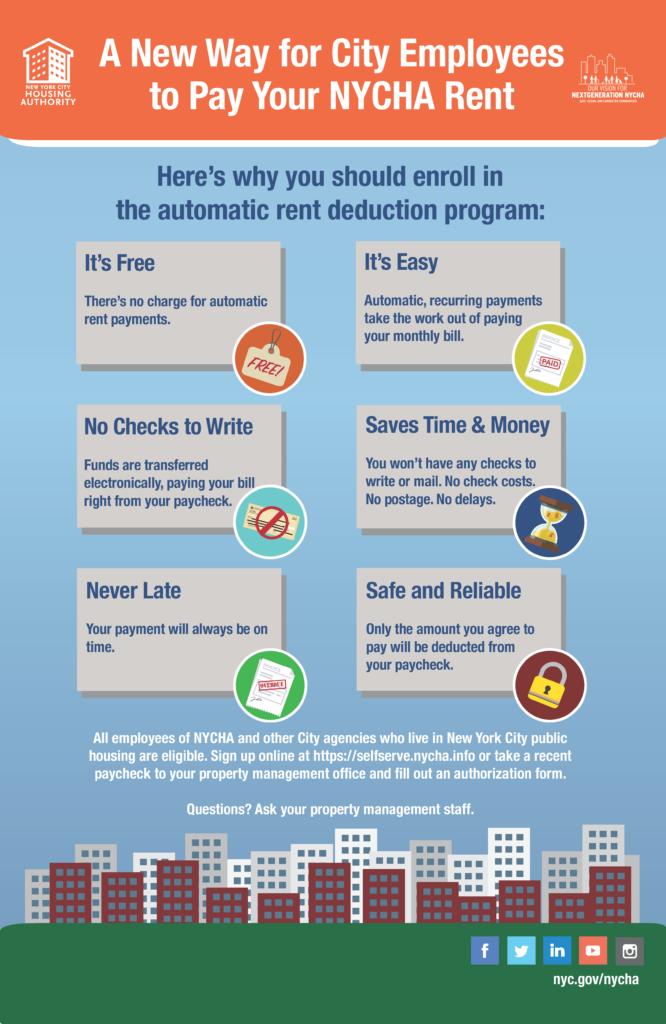 Automatic rent deduction program